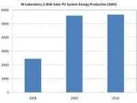 solarpowered-5